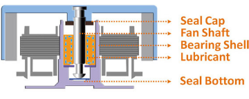 hydraulic_bearing-with-low-noise-designe