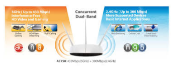 concurrent-dual-band-wi-fi-connectivity