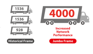 supports-jumbo-frames